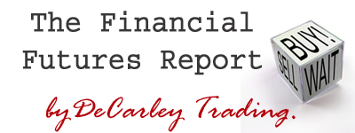 the financial futures report financial futures trading newsletter