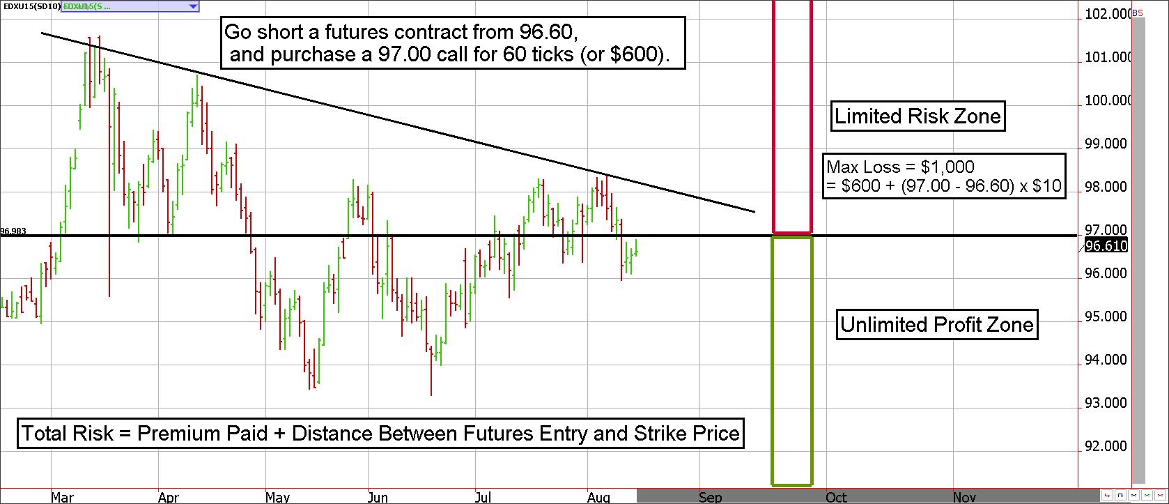 Trading account profit and loss and balance sheet